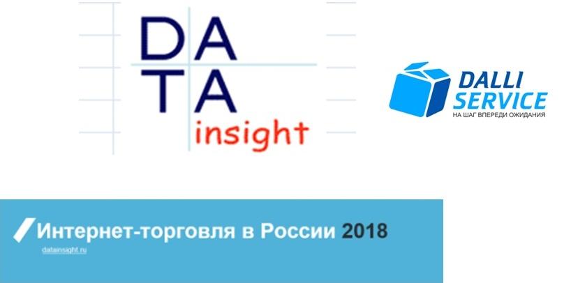 DATA Insight, Dalli Service, исследование, аналитика, ecommerce