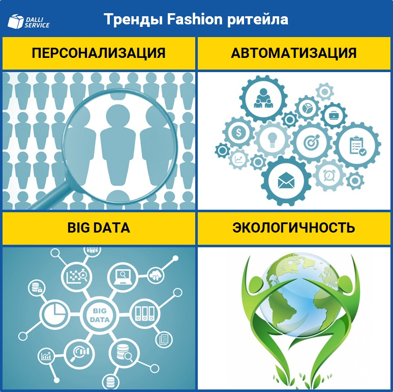 СМИ, статьи, fashion, e-pepper, Dalli Service, тренды